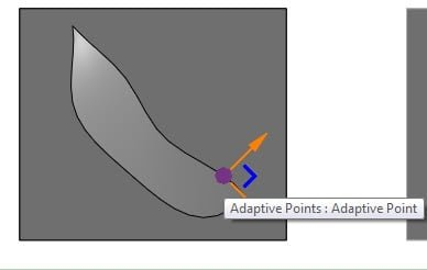 Bending the Rules with Adaptive Points (2011 Secret #16)