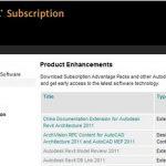 Subscription Advantage Pack – meh