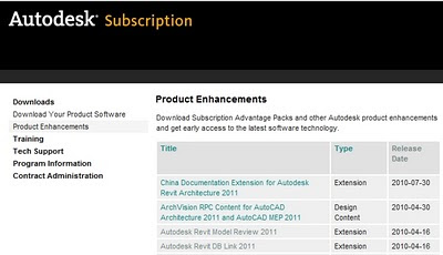 Subscription Advantage Pack - meh