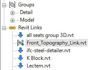 Revit Master PopQuiz 1 - What does this icon mean?