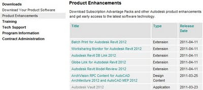 2012 Product Enhancements Available on Subscription Centre