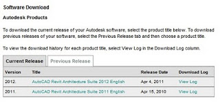 Revit 2012 Suites available for download!