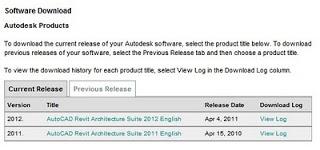 Revit 2012 Suites available for download!