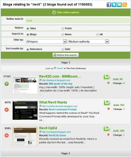 Top Revit Blogs, Technorati Style