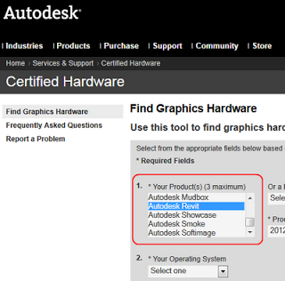 Certified Revit Graphics driver list