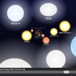 The Scale of the Universe 2012 (amazing)