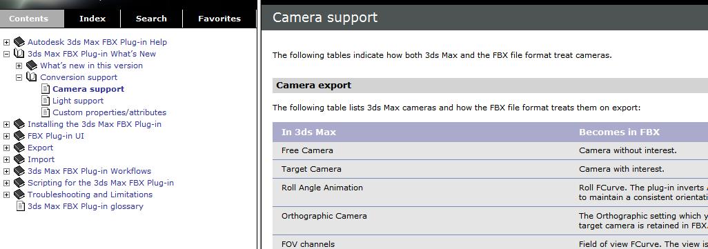 Autodesk 3ds Max Design Archives » What Revit Wants