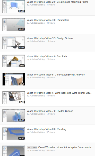 Vasari Workshop videos (playlist)