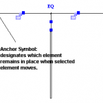 Using the Anchor with EQ dimensions