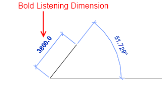 Using Listening Dimensions with Angles