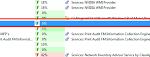 Beware the P2P service orbitnet.exe (P2P service of Orbit Downloader)