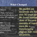 How Revit Changed an Architectural Firm - 5 quotes