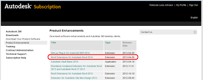 Extensions for Revit 2014 available for download on Subscription portal
