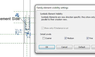 "Changing ""Show only if Instance is cut"" for a Generic Model Family"