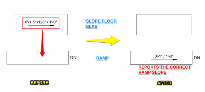 Adding a Slope Arrow to a Ramp in Revit