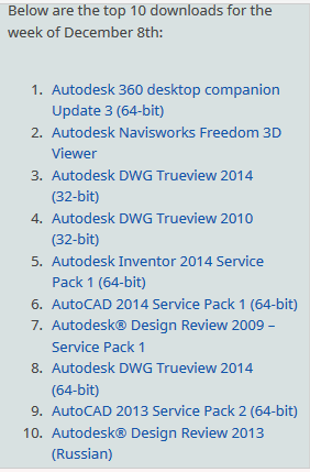 autodesk software download Archives » What Revit Wants