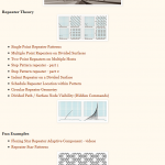 Revit Repeater Resources (Divide and Repeat)