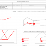 Intelligent Issue Tracking in Revit, with download.