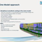 "Collaborating in Revit on ""One Model"" (Case Study)"
