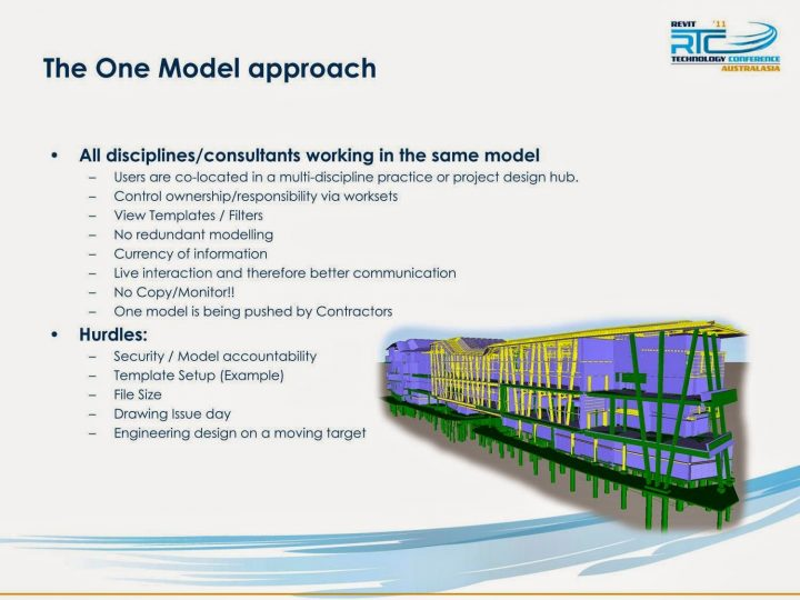 """Collaborating in Revit on """"One Model"""" (Case Study)"""
