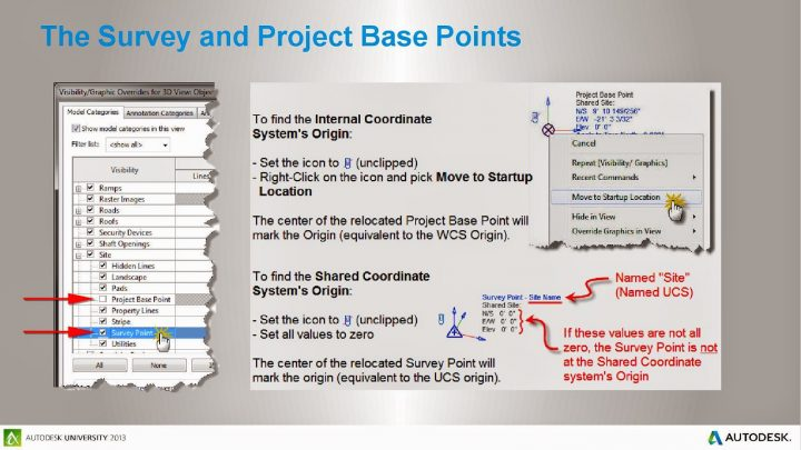 Revit Survey Point and Coordinates Explained