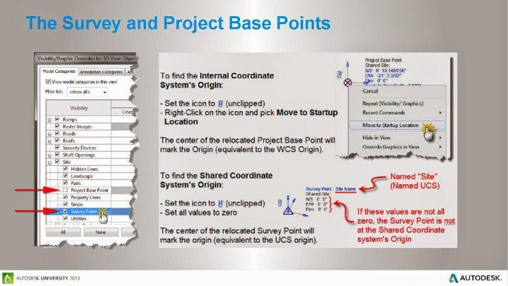 Revit Survey Point and Coordinates Explained
