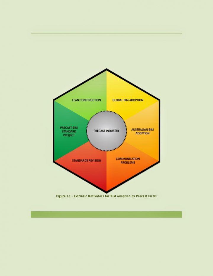BIM & Precast Concrete – A Strategic Guide to Adoption and Implementation