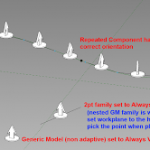 Array in a Revit Family that allows Count of 1 (without IF)