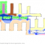 Hospital Design Whitepaper for Download