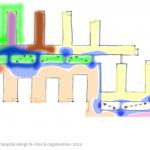 Hospital Design Whitepaper for Download