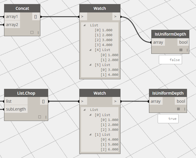 Get Started with these 15 Practical Uses of Dynamo with