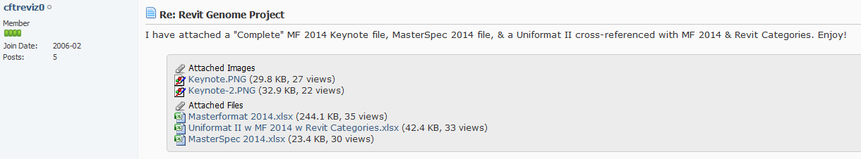 OmniClass and MasterFormat Keynote files available for