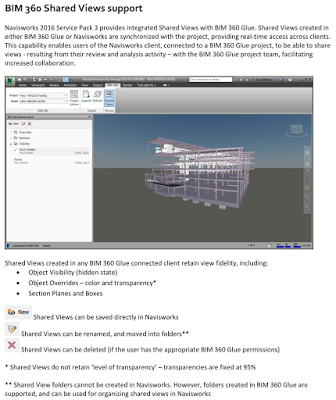 BIM360 Integrated Shared Views with Navisworks Manage – its finally here!