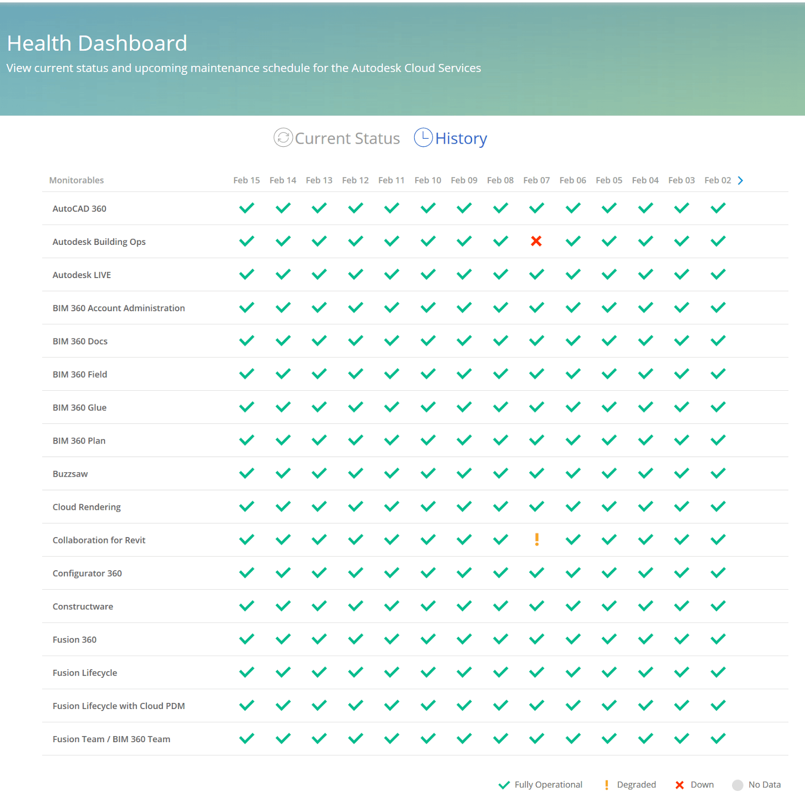 Check Cloud Service Status At a Glance with the Autodesk Health Dashboard