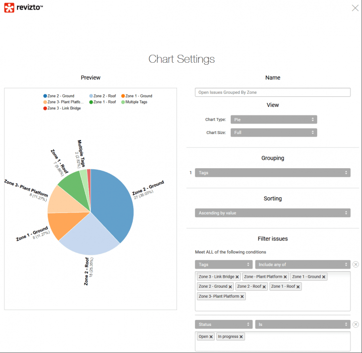 Revizto Now Allows Grouping by Tag in Dashboards and Charts