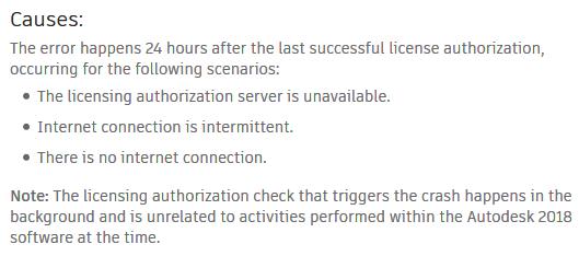 Autodesk License Service 5.1.5 Hotfix 1 Download